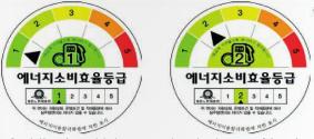 Южная Корея этикетки.
